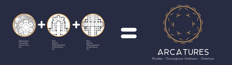 Présentation du logo et de l'identité visuelle d'Arcatures